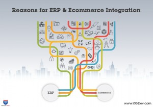 10-Reasons-for-ERP-Ecommerce-Integration