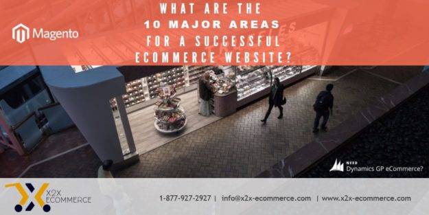 Areas for a Successful eCommerce Website