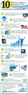 Infographic - 10 brilliant ideas (from the Whitepaper 25 Brilliant Ideas to Outsmart your competition)