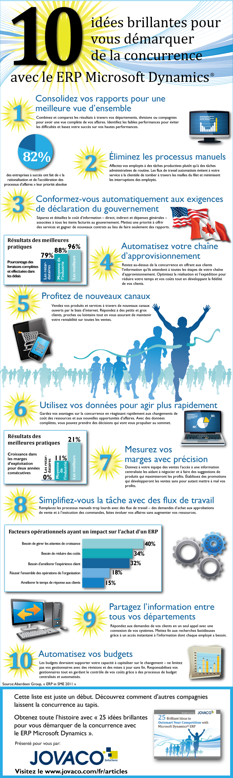 20130117-infographique-concurrence-gp