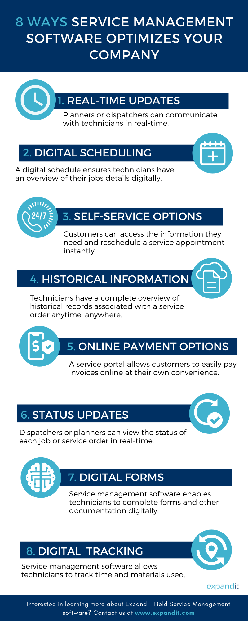 infographic on how to optimize service companies