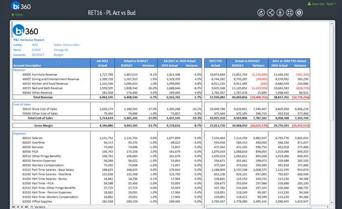 AX-Retail-Budgeting