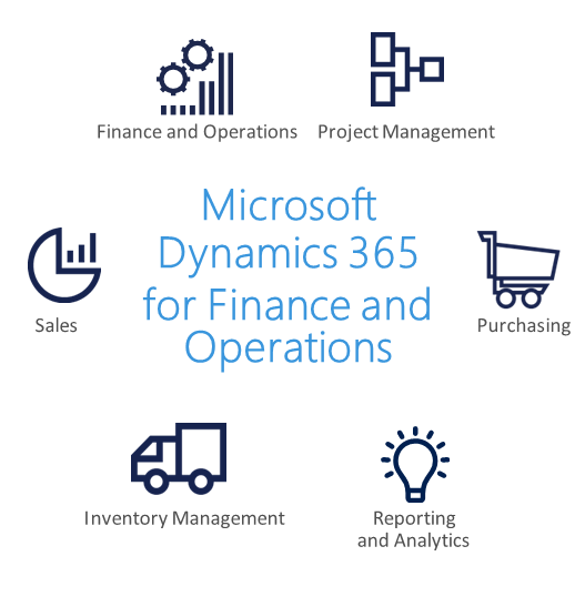 The varied flavors of Dynamics 365 from Microsoft - ERP