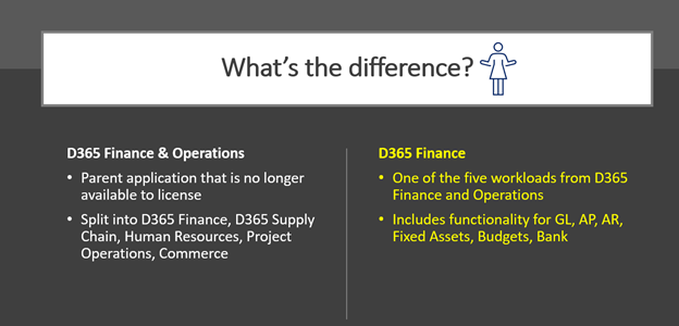 Microsoft Dynamics 365 Finance and Operations difference from Dynamics 365 Finance