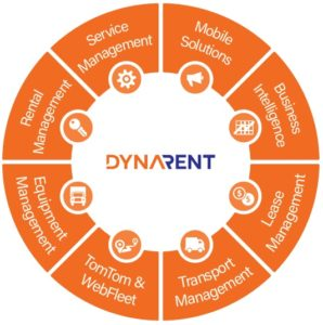 DynaRent Car Rental for Dynamics 365 Operations