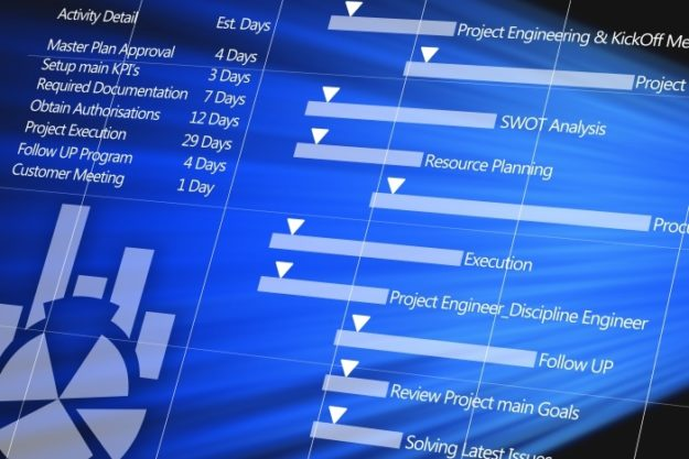 ERP solutions implementation project guidelines