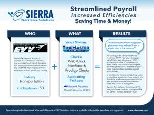 Streamlined Payroll Increase Efficiencies