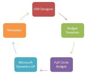 FCB-GP-OSR-image