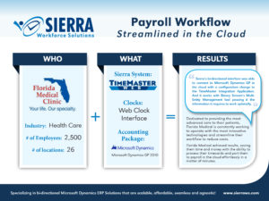 Payroll WorkFlow Streamlined in the Cloud