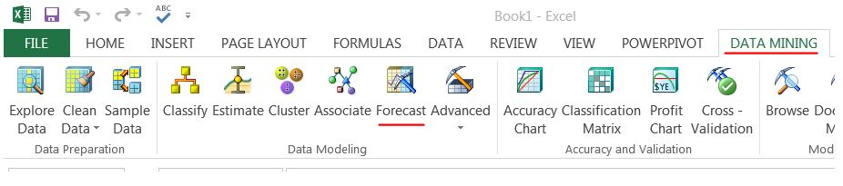 Forecast the Data (7)