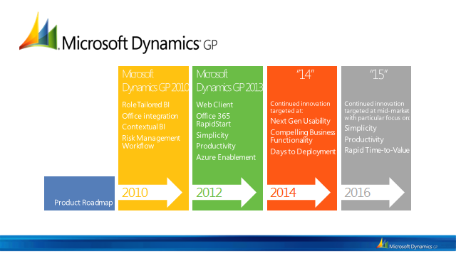 qa what can we learn from warren buffet an investment in microsoft dynamics gp is an investment in the future gp roadmap through 2016