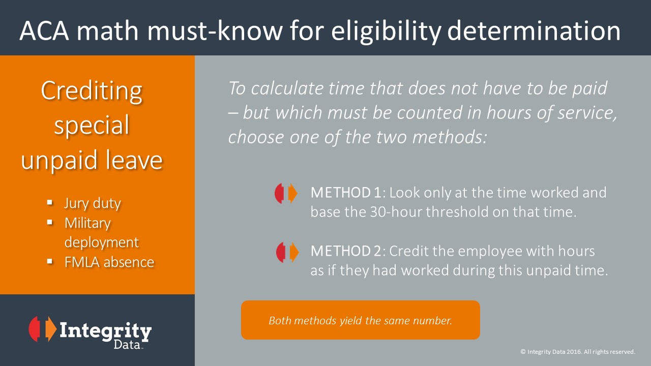 ACA Math for Special Unpaid Absences: Crediting Leave for