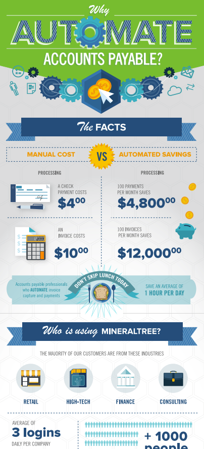 Infographic_Why_Automate_AP