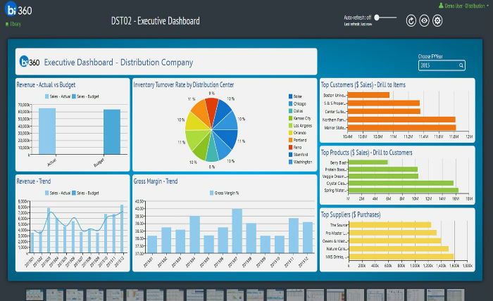 Dynamics Nav Dashboards For Manufacturing Amp Distribution