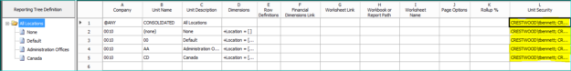 Management Reporter Hierarchies