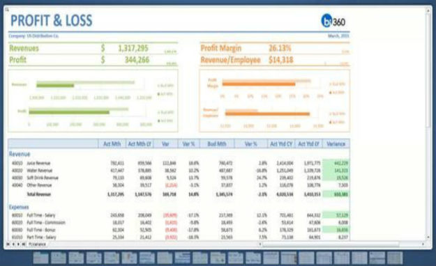 Manufacturing Reporting NAV