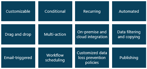 Microsoft Flow – All You Need to Know - ERP Software Blog