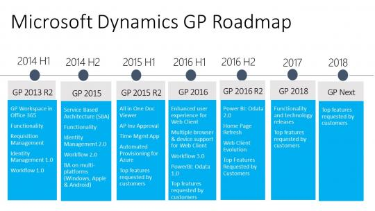 Microsoft Dynamics GP Release 2016 2017 2018