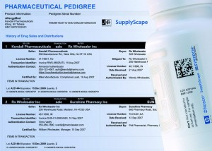 Global Standards for Traceability: GS1, Pedigree Tracking