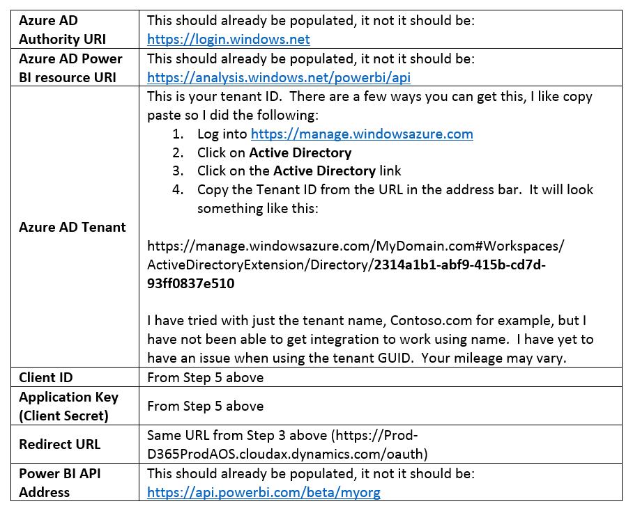 Add fields chart, for Power BI Integration