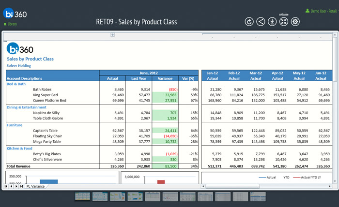 Reporting For Dynamics Nav Retail Users Erp Software Blog