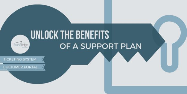 Dynamics AX Support Plan by Stoneridge Software