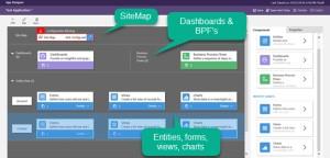 Microsoft Dynamics 365 App Modules Details