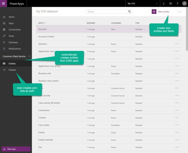Microsoft Dynamics 365 Common Data Service Screenshot