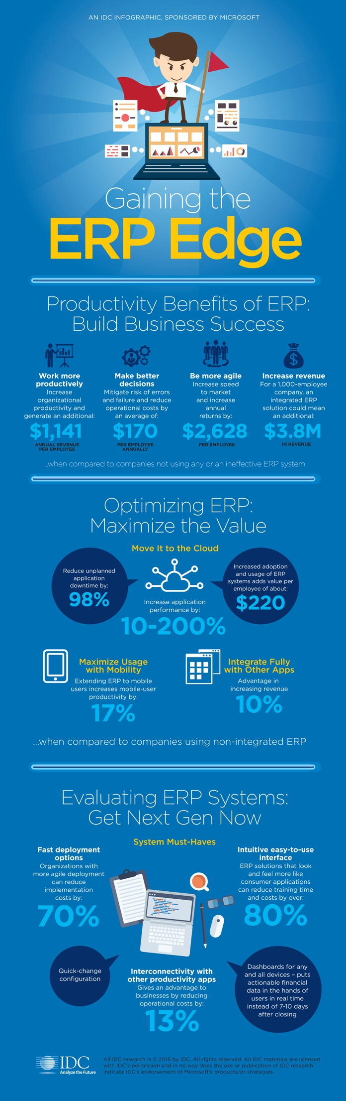 Infographic: Gaining the ERP Edge - ERP Software Blog