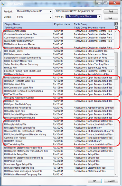 Write a report using Dynamics GP tables
