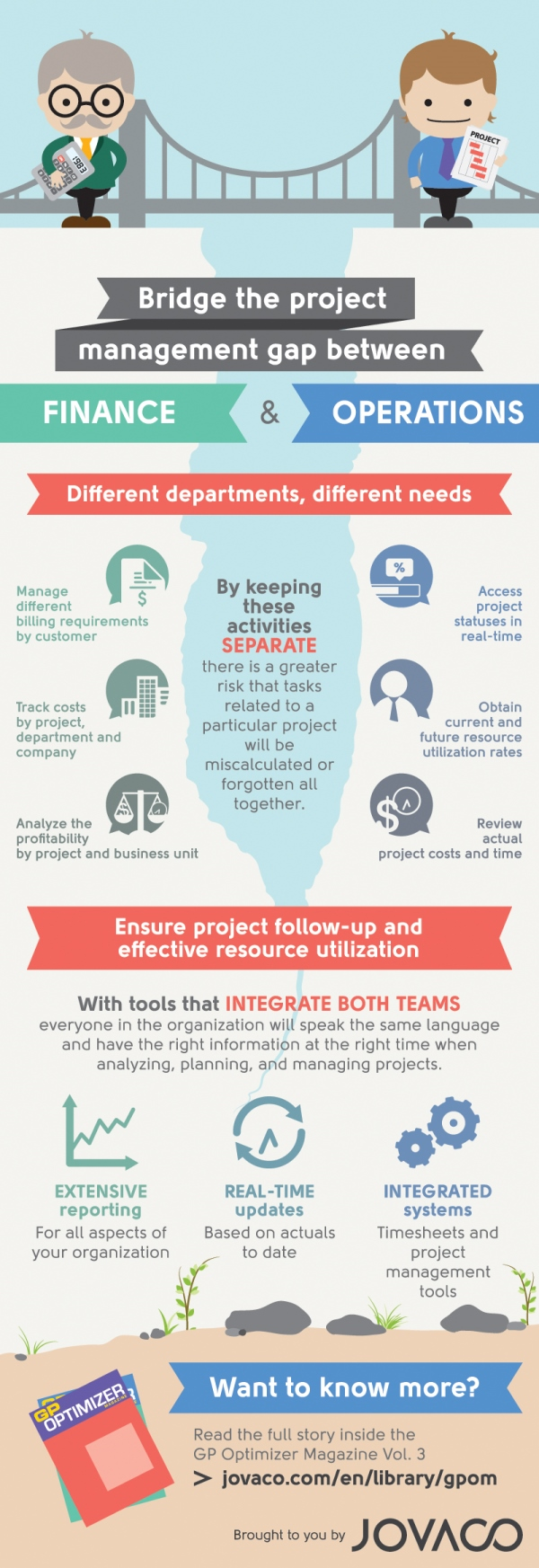 jovaco-solutions-infographic-bridge-project-management-gap-finance-operations-2