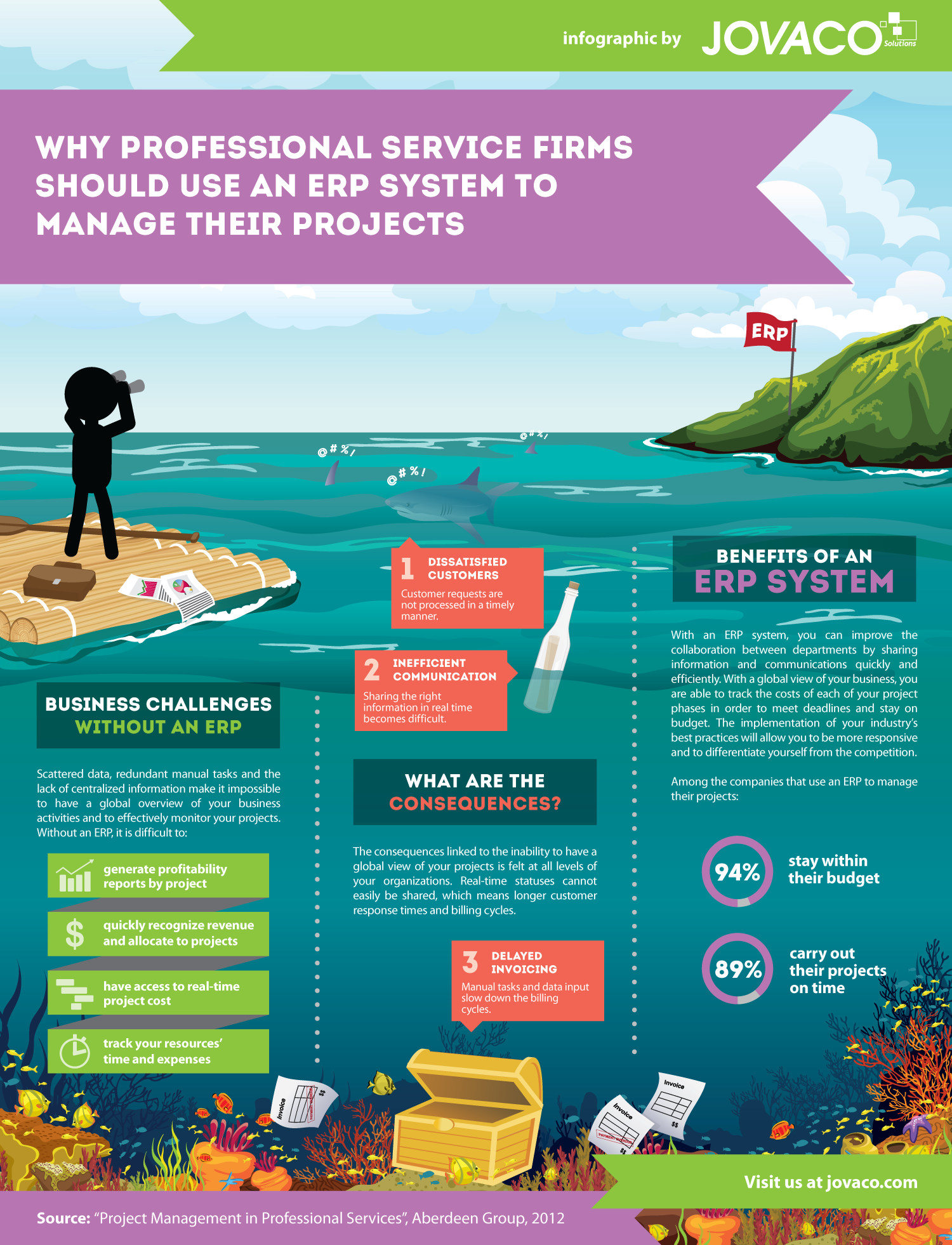 Infographic: Why Professional Service Firms Should Use an ...