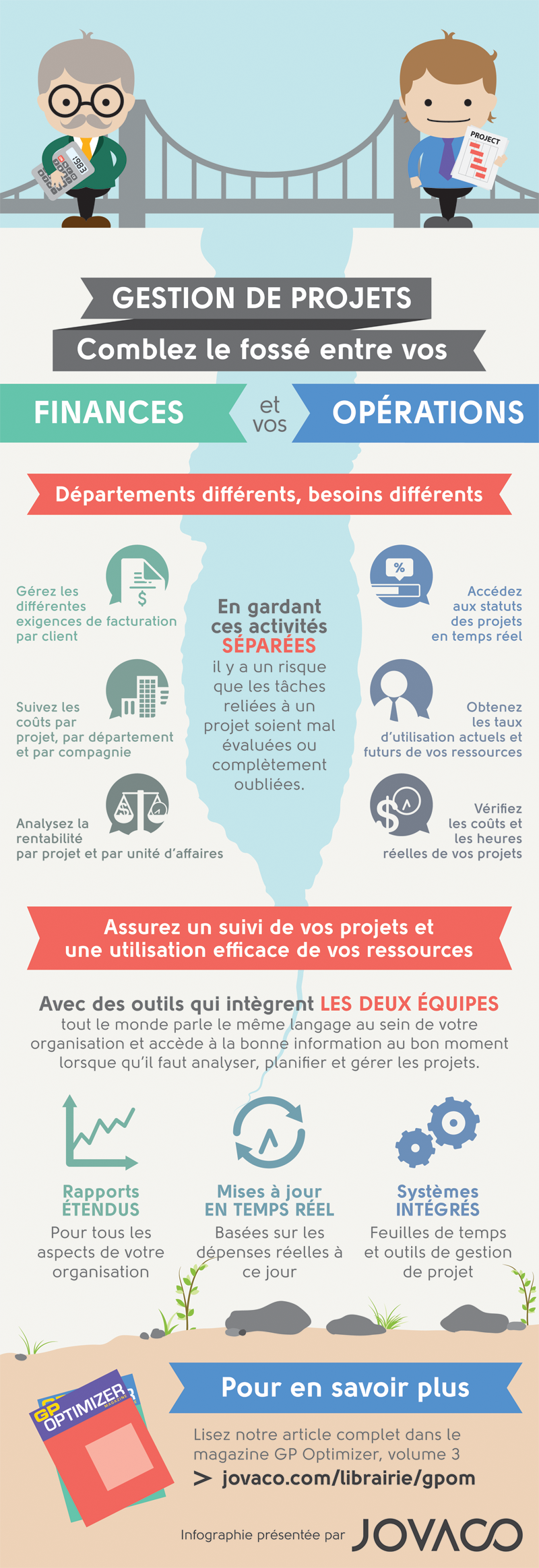 jovaco-solutions-infographie-gestion-project-comblez-fosse-finances-operations