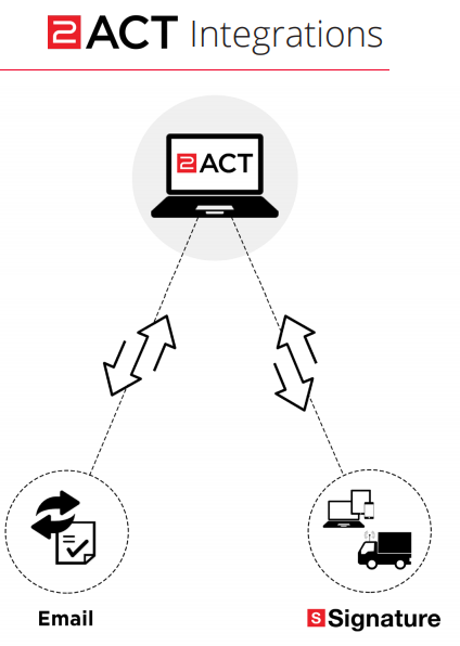 Automated Service Request software from key2act