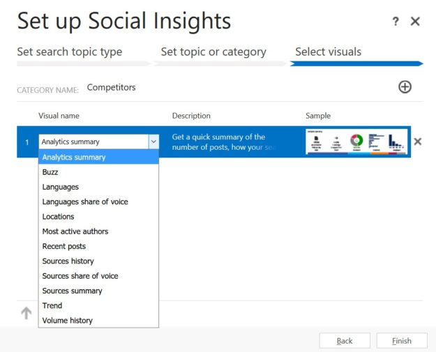 Social Insights Microsoft Dynamics 365