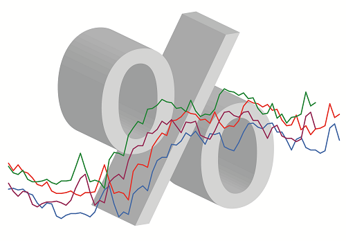 percent software leasing