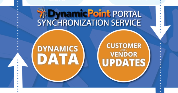 DynamicPoint Portals