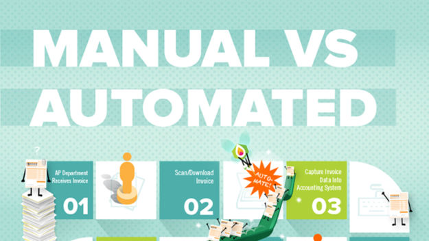 Infographic Manual AP Vs AP Automation ERP Software Blog - Invoice automation software
